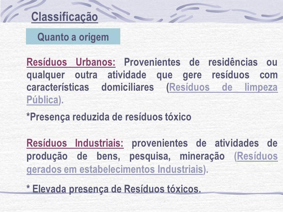 Classificação Quanto a origem Resíduos Urbanos: Provenientes de residências ou qualquer outra atividade que gere resíduos com características domicili