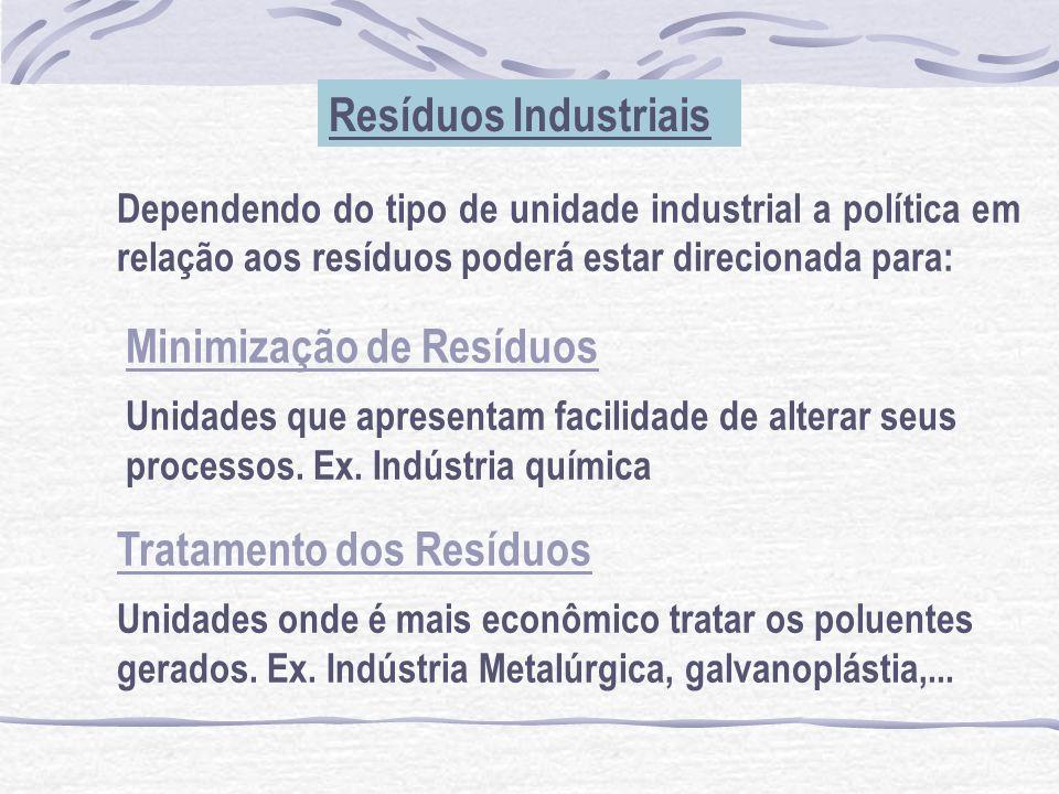 Minimização de Resíduos Unidades que apresentam facilidade de alterar seus processos. Ex. Indústria química Resíduos Industriais Dependendo do tipo de