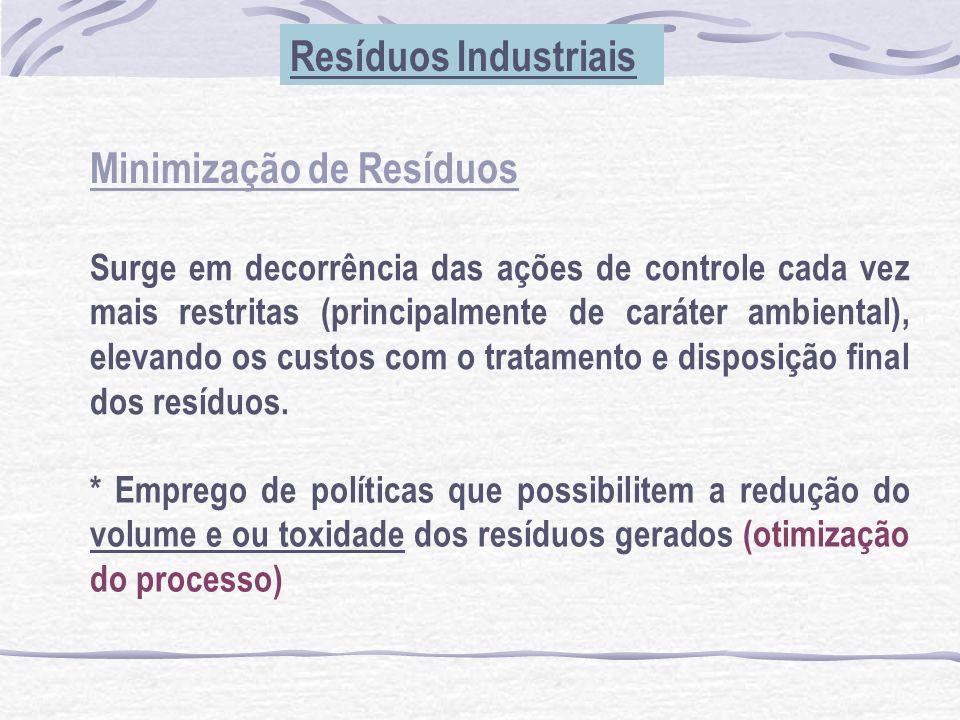 Minimização de Resíduos Surge em decorrência das ações de controle cada vez mais restritas (principalmente de caráter ambiental), elevando os custos c