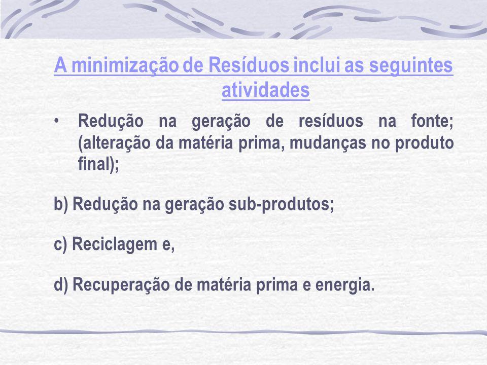 A minimização de Resíduos inclui as seguintes atividades Redução na geração de resíduos na fonte; (alteração da matéria prima, mudanças no produto fin