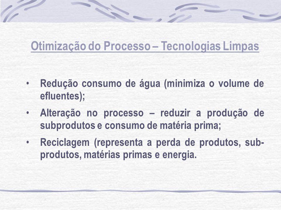Otimização do Processo – Tecnologias Limpas Redução consumo de água (minimiza o volume de efluentes); Alteração no processo – reduzir a produção de su