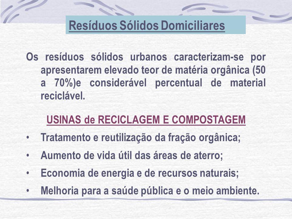 Resíduos Sólidos Domiciliares Os resíduos sólidos urbanos caracterizam-se por apresentarem elevado teor de matéria orgânica (50 a 70%)e considerável p