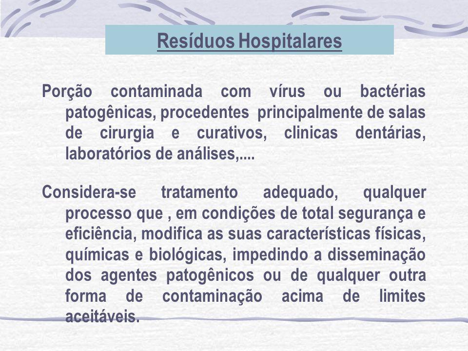 Resíduos Hospitalares Porção contaminada com vírus ou bactérias patogênicas, procedentes principalmente de salas de cirurgia e curativos, clinicas den
