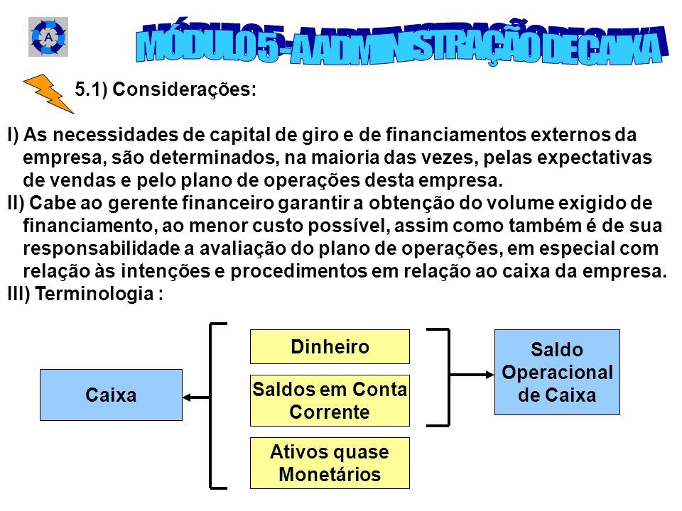 5.1) Considerações: I) As necessidades de capital de giro e de financiamentos externos da empresa, são determinados, na maioria das vezes, pelas expec