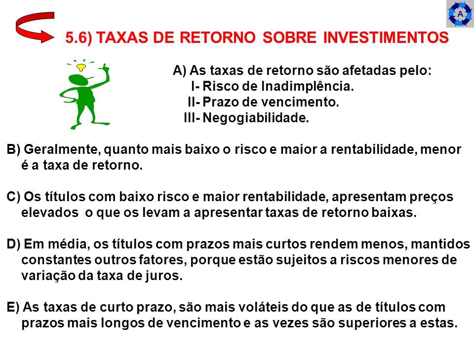 5.6) TAXAS DE RETORNO SOBRE INVESTIMENTOS A) As taxas de retorno são afetadas pelo: I- Risco de Inadimplência. II- Prazo de vencimento. III- Negogiabi
