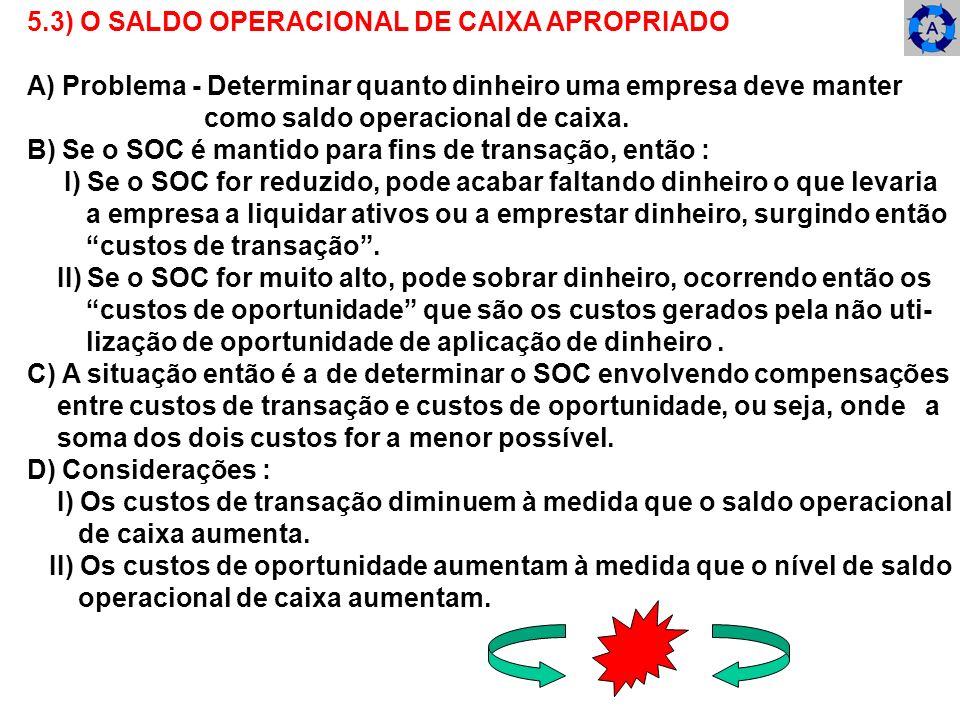 5.3) O SALDO OPERACIONAL DE CAIXA APROPRIADO A) Problema - Determinar quanto dinheiro uma empresa deve manter como saldo operacional de caixa. B) Se o