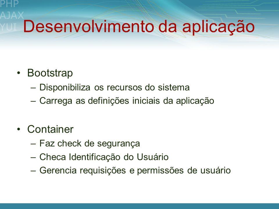 Desenvolvimento da aplicação Bootstrap –Disponibiliza os recursos do sistema –Carrega as definições iniciais da aplicação Container –Faz check de segu