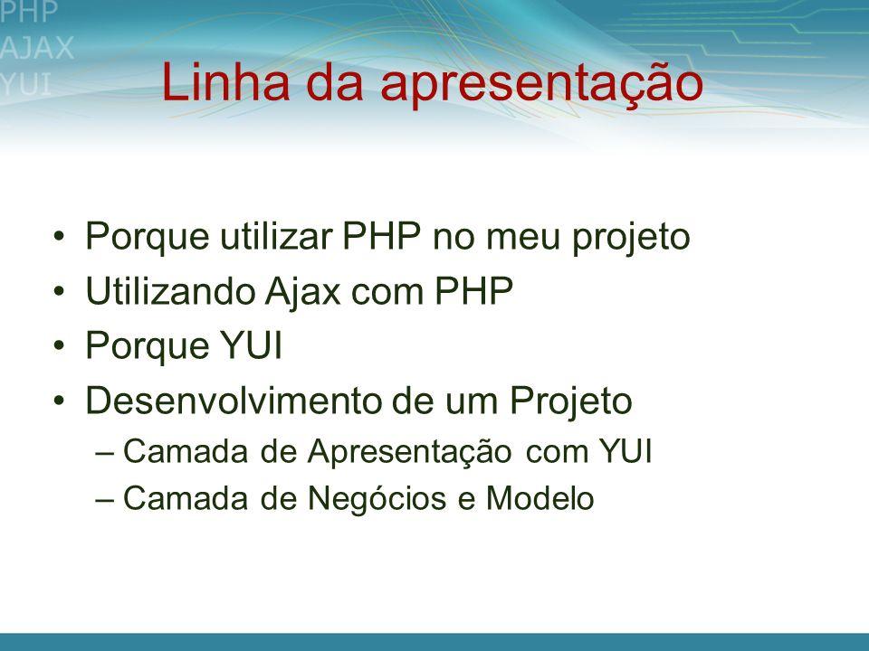 Linha da apresentação Porque utilizar PHP no meu projeto Utilizando Ajax com PHP Porque YUI Desenvolvimento de um Projeto –Camada de Apresentação com
