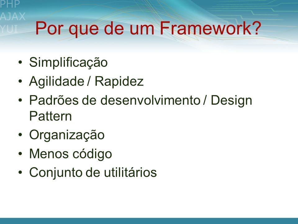 Por que de um Framework? Simplificação Agilidade / Rapidez Padrões de desenvolvimento / Design Pattern Organização Menos código Conjunto de utilitário