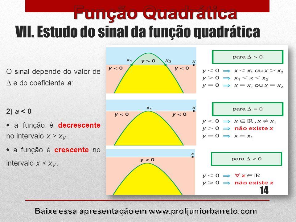 15 A parábola abaixo representa o lucro mensal L (em reais) obtido em função do número de peças vendidas de um certo produto.