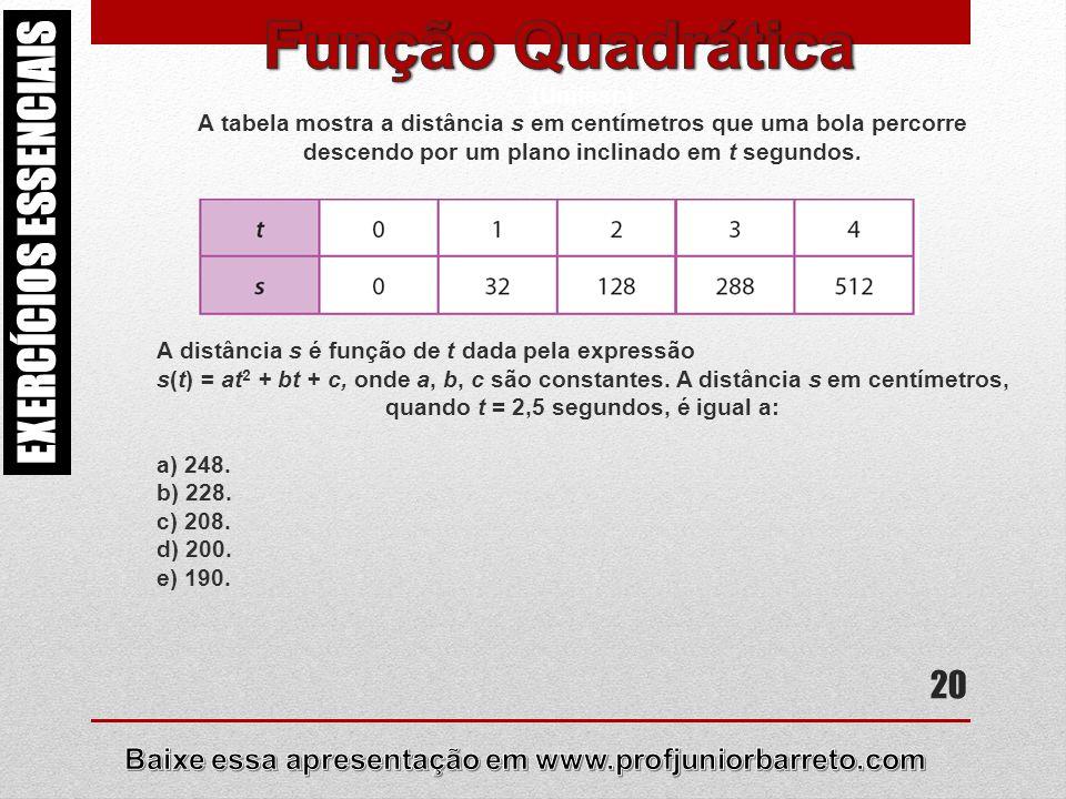 20 EXERCÍCIOS ESSENCIAIS (Unifesp) A tabela mostra a distância s em centímetros que uma bola percorre descendo por um plano inclinado em t segundos. A