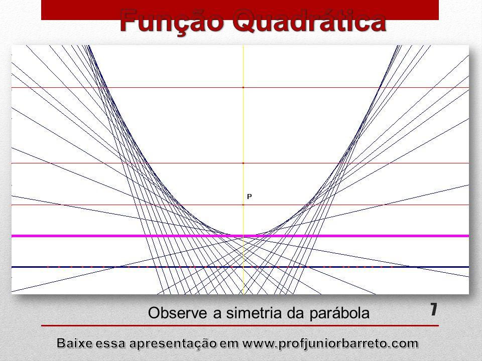 8 Reta amarela: Eixo de Simetria; Esta reta é paralela ao eixo x e passa pelo ponto P que é o Foco da Parábola e pelo ponto V que é o vértice da parábola.