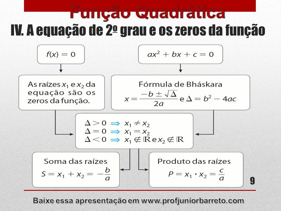 9 IV. A equação de 2 o grau e os zeros da função