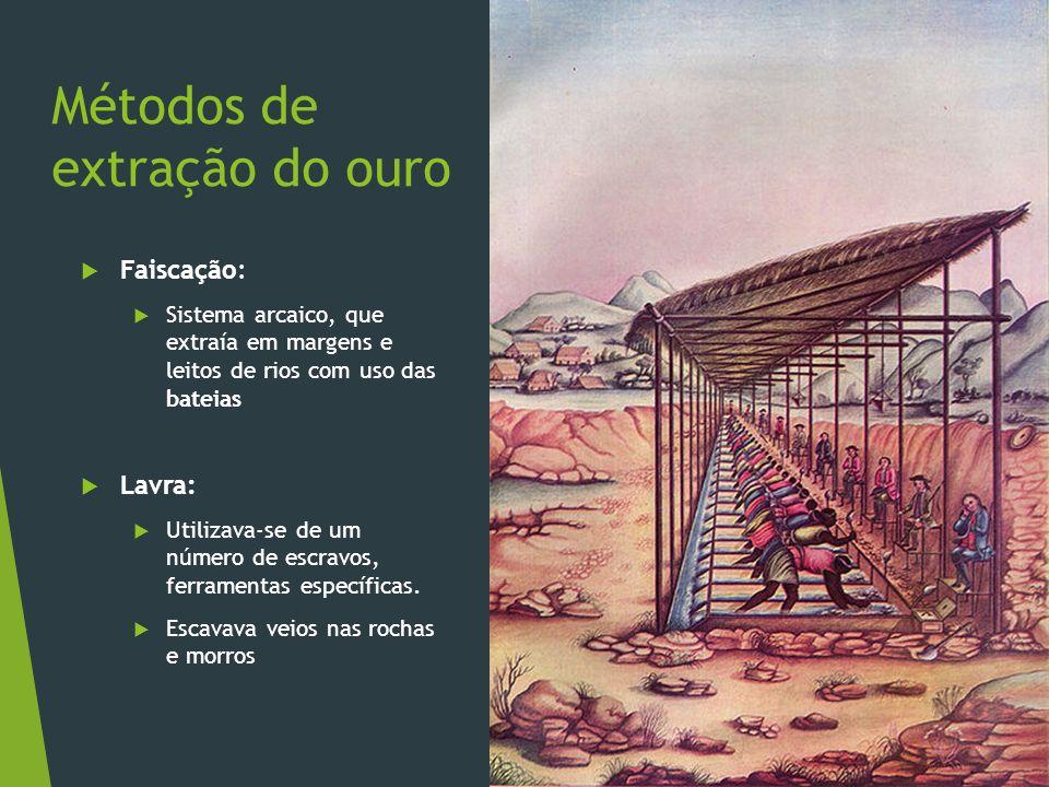 Métodos de extração do ouro Faiscação: Sistema arcaico, que extraía em margens e leitos de rios com uso das bateias Lavra: Utilizava-se de um número d
