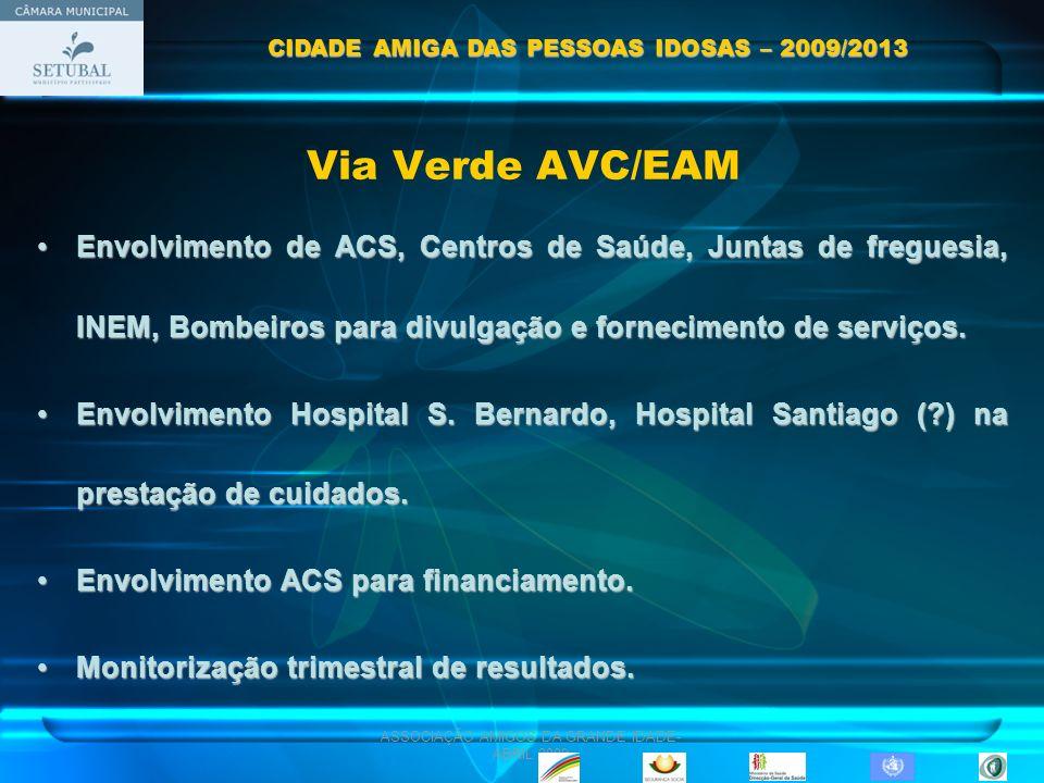 ASSOCIAÇÃO AMIGOS DA GRANDE IDADE- ABRIL 2009 Envolvimento de ACS, Centros de Saúde, Juntas de freguesia, INEM, Bombeiros para divulgação e fornecimen