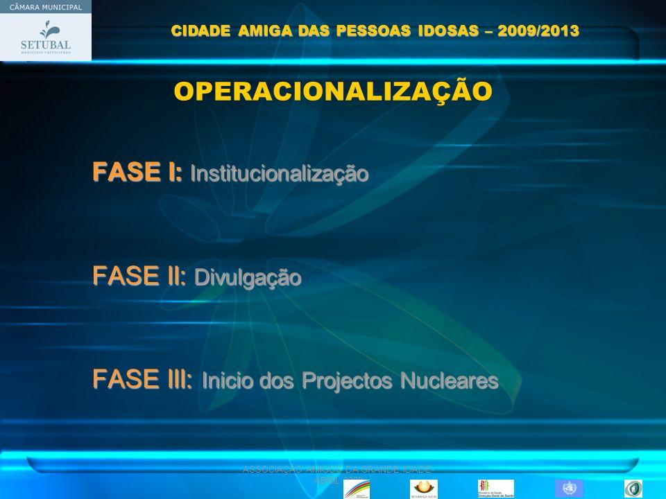 ASSOCIAÇÃO AMIGOS DA GRANDE IDADE- ABRIL 2009 OPERACIONALIZAÇÃO FASE I: Institucionalização FASE II: Divulgação FASE III: Inicio dos Projectos Nuclear
