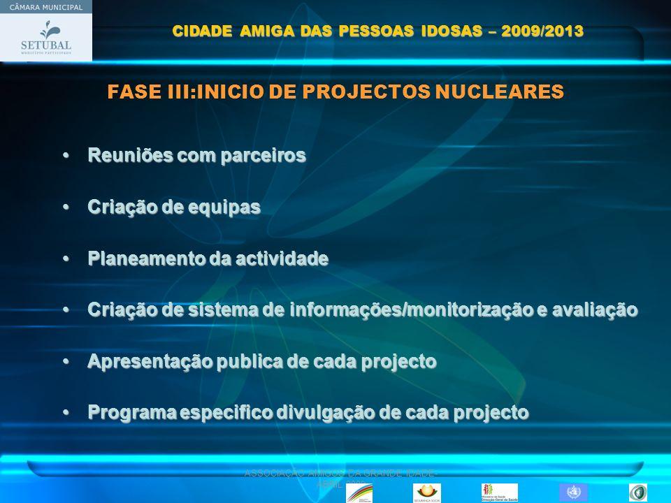 ASSOCIAÇÃO AMIGOS DA GRANDE IDADE- ABRIL 2009 FASE III:INICIO DE PROJECTOS NUCLEARES Reuniões com parceirosReuniões com parceiros Criação de equipasCr