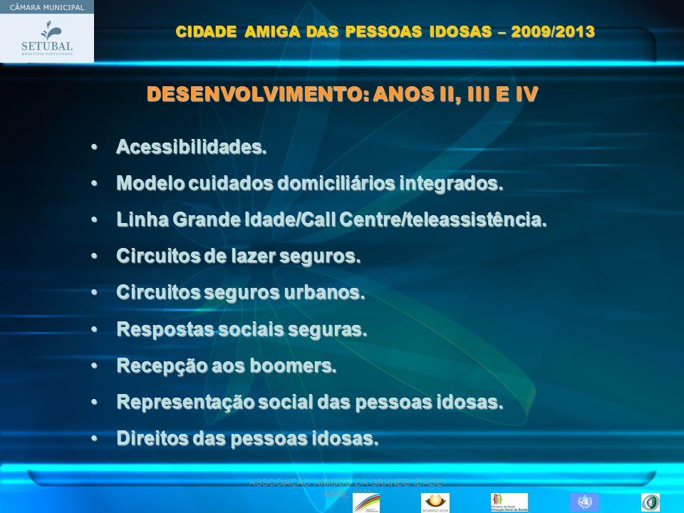 ASSOCIAÇÃO AMIGOS DA GRANDE IDADE- ABRIL 2009 DESENVOLVIMENTO: ANOS II, III E IV Acessibilidades.Acessibilidades. Modelo cuidados domiciliários integr