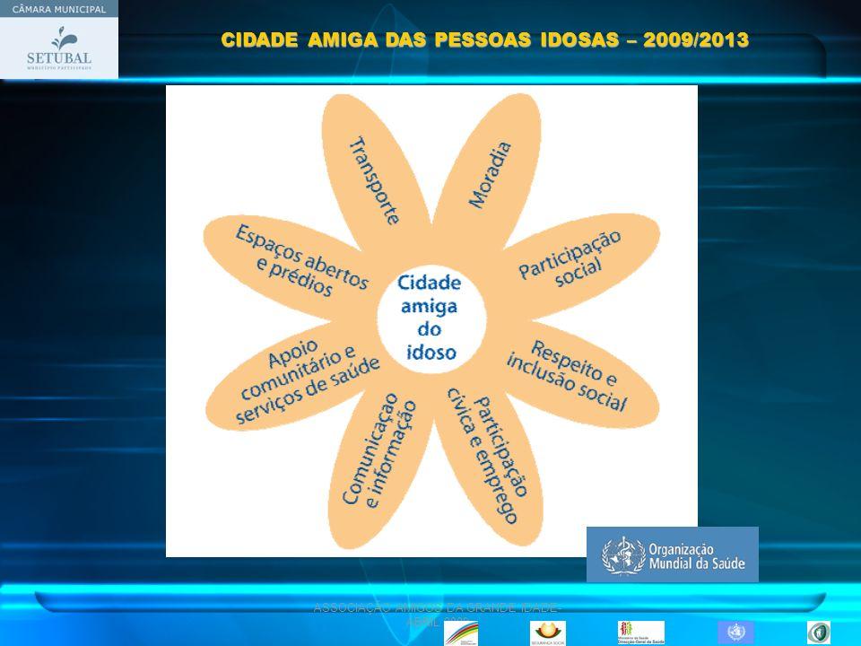 ASSOCIAÇÃO AMIGOS DA GRANDE IDADE- ABRIL 2009 Avaliação das necessidades / Monitorização da população-alvo Criação de grupo de trabalho que inclui ENSP, ISCTE e IPS, podendo incluir outras Escolas.Criação de grupo de trabalho que inclui ENSP, ISCTE e IPS, podendo incluir outras Escolas.