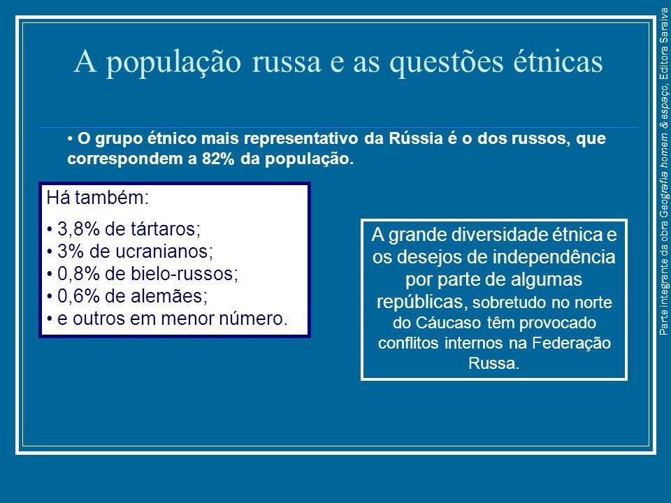 A população russa e as questões étnicas Há também: 3,8% de tártaros; 3% de ucranianos; 0,8% de bielo-russos; 0,6% de alemães; e outros em menor número
