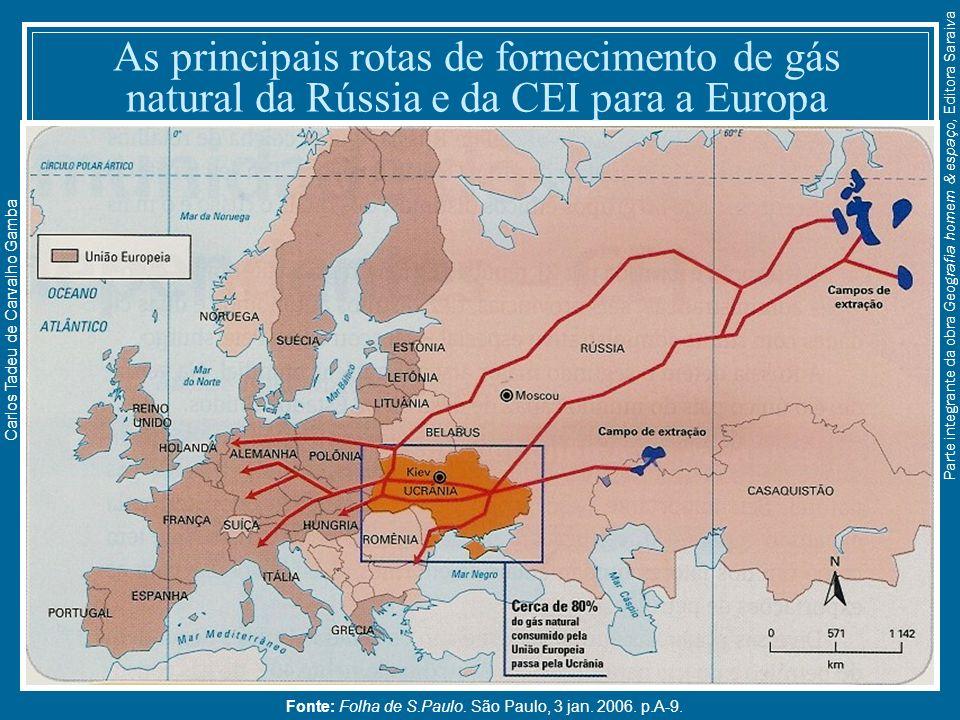 As principais rotas de fornecimento de gás natural da Rússia e da CEI para a Europa Carlos Tadeu de Carvalho Gamba Fonte: Folha de S.Paulo. São Paulo,
