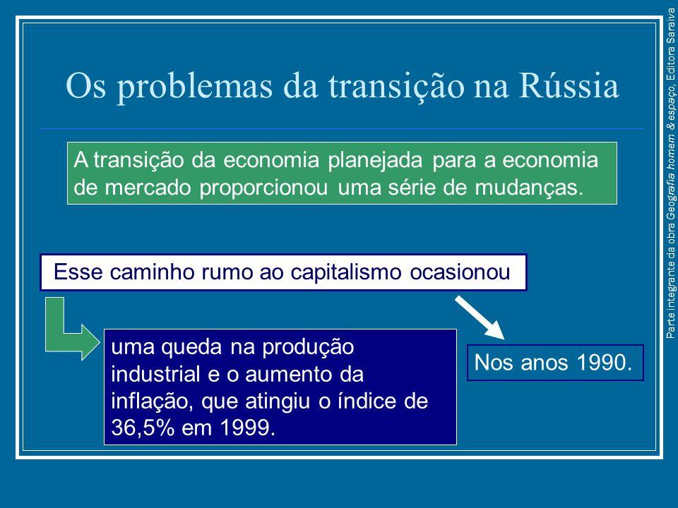 Os problemas da transição na Rússia A transição da economia planejada para a economia de mercado proporcionou uma série de mudanças. Esse caminho rumo