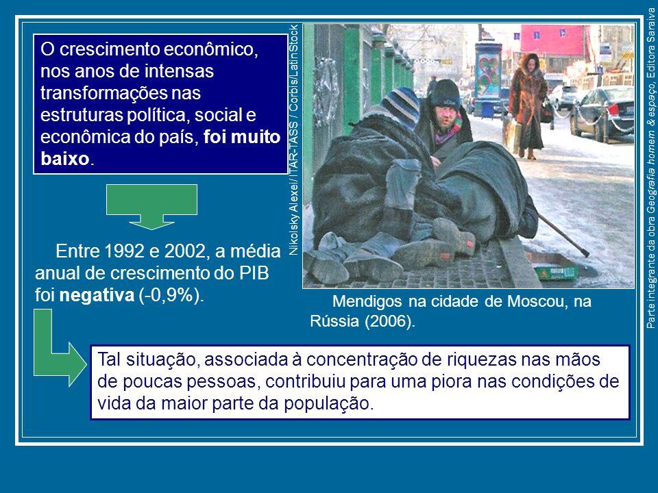 Mendigos na cidade de Moscou, na Rússia (2006). Nikolsky Alexei/ ITAR-TASS / Corbis/LatinStock O crescimento econômico, nos anos de intensas transform