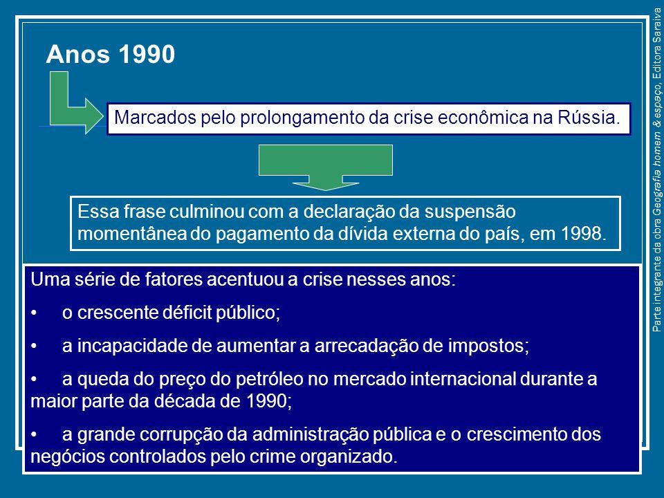 Uma série de fatores acentuou a crise nesses anos: o crescente déficit público; a incapacidade de aumentar a arrecadação de impostos; a queda do preço
