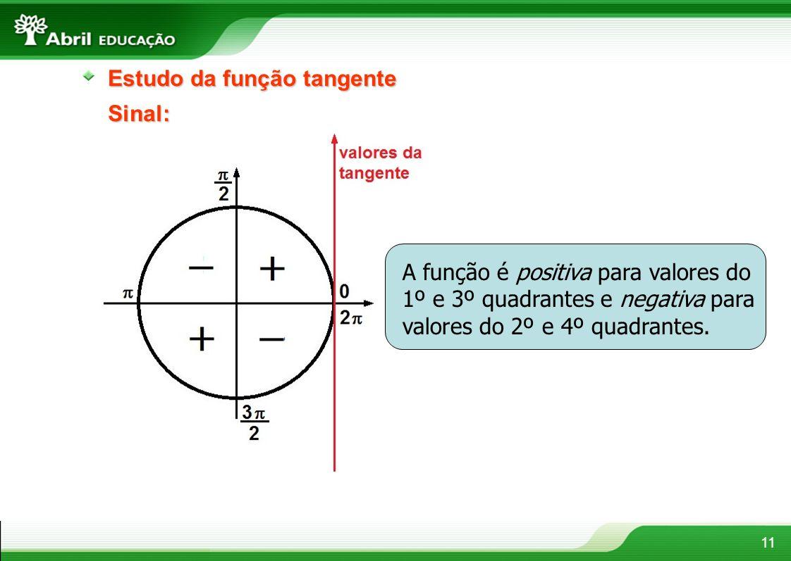11 Estudo da função tangente Sinal: A função é positiva para valores do 1º e 3º quadrantes e negativa para valores do 2º e 4º quadrantes.