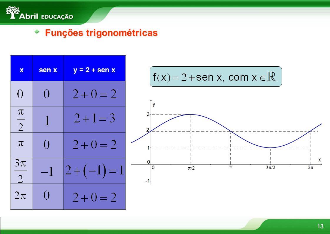 13 Funções trigonométricas xsen xy = 2 + sen x