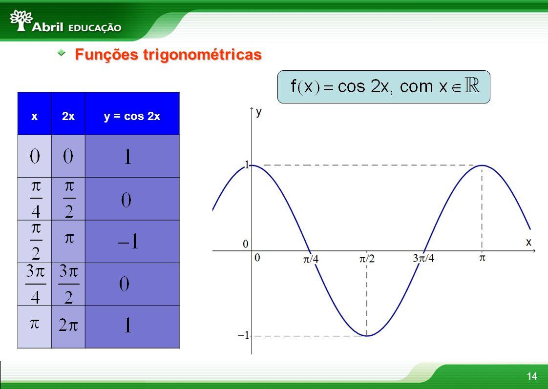 14 Funções trigonométricas x2xy = cos 2x