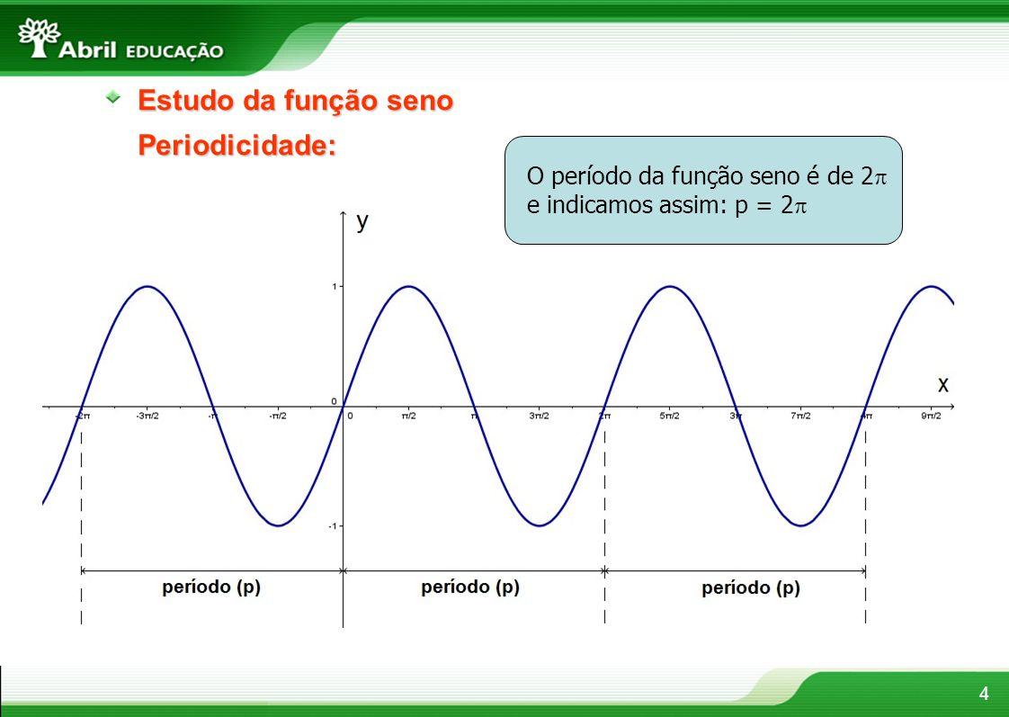 4 Estudo da função seno Periodicidade: O período da função seno é de 2 e indicamos assim: p = 2