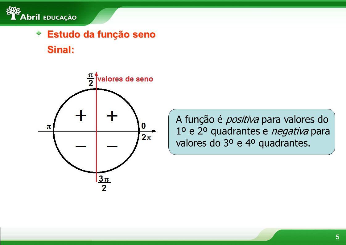 5 Estudo da função seno Sinal: A função é positiva para valores do 1º e 2º quadrantes e negativa para valores do 3º e 4º quadrantes.