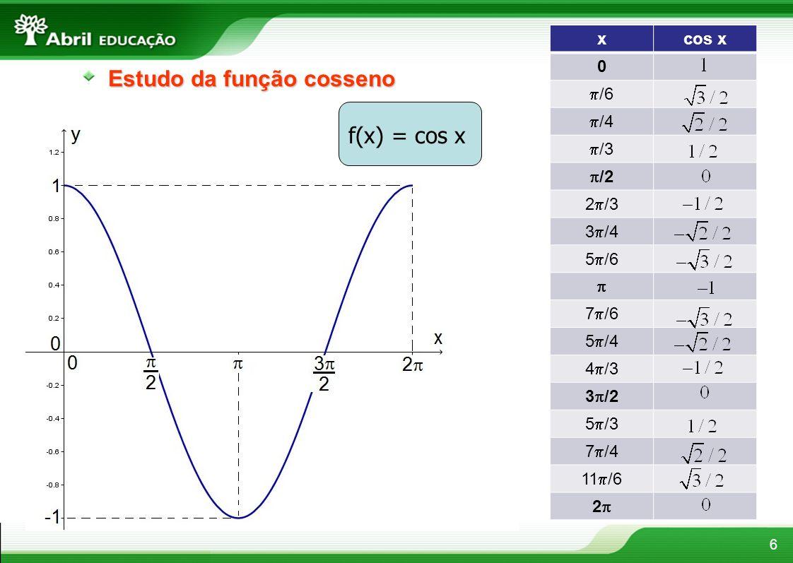 6 Estudo da função cosseno f(x) = cos x xcos x 0 /6 /4 /3 /2 2 /3 3 /4 5 /6 7 /6 5 /4 4 /3 3 /2 5 /3 7 /4 11 /6 2