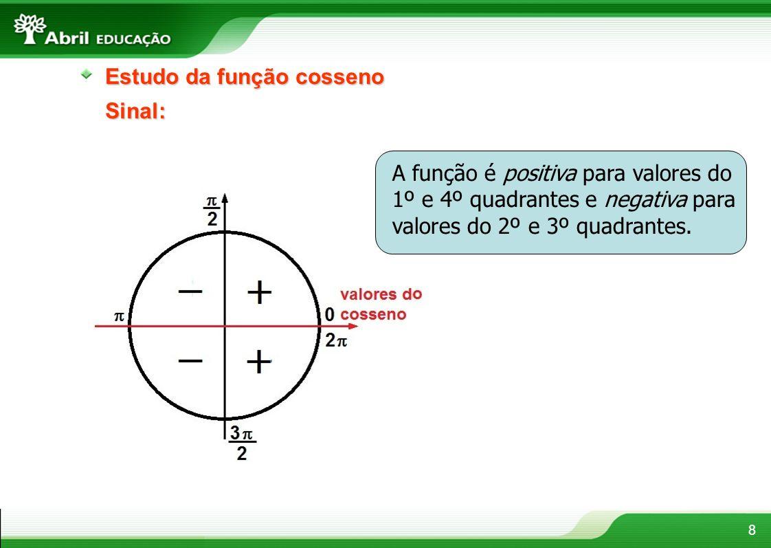 8 Estudo da função cosseno Sinal: A função é positiva para valores do 1º e 4º quadrantes e negativa para valores do 2º e 3º quadrantes.