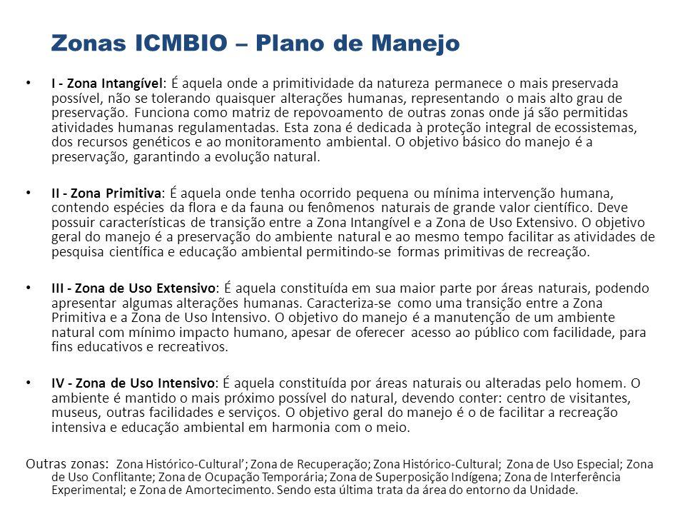 Zonas ICMBIO – Plano de Manejo I - Zona Intangível: É aquela onde a primitividade da natureza permanece o mais preservada possível, não se tolerando q