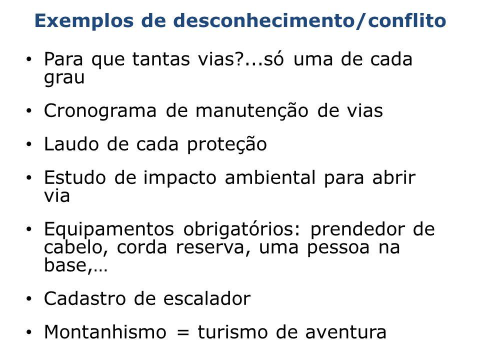 Exemplos de desconhecimento/conflito Para que tantas vias?...só uma de cada grau Cronograma de manutenção de vias Laudo de cada proteção Estudo de imp