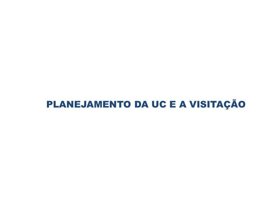 PLANEJAMENTO DA UC E A VISITAÇÃO