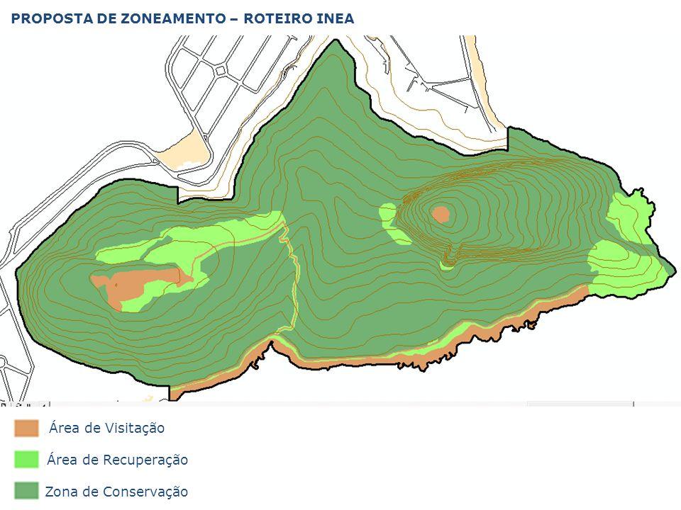 Zona de Conservação Área de Recuperação Área de Visitação PROPOSTA DE ZONEAMENTO – ROTEIRO INEA