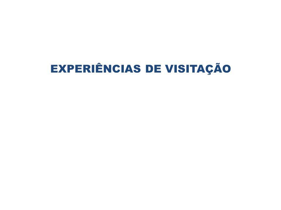 EXPERIÊNCIAS DE VISITAÇÃO