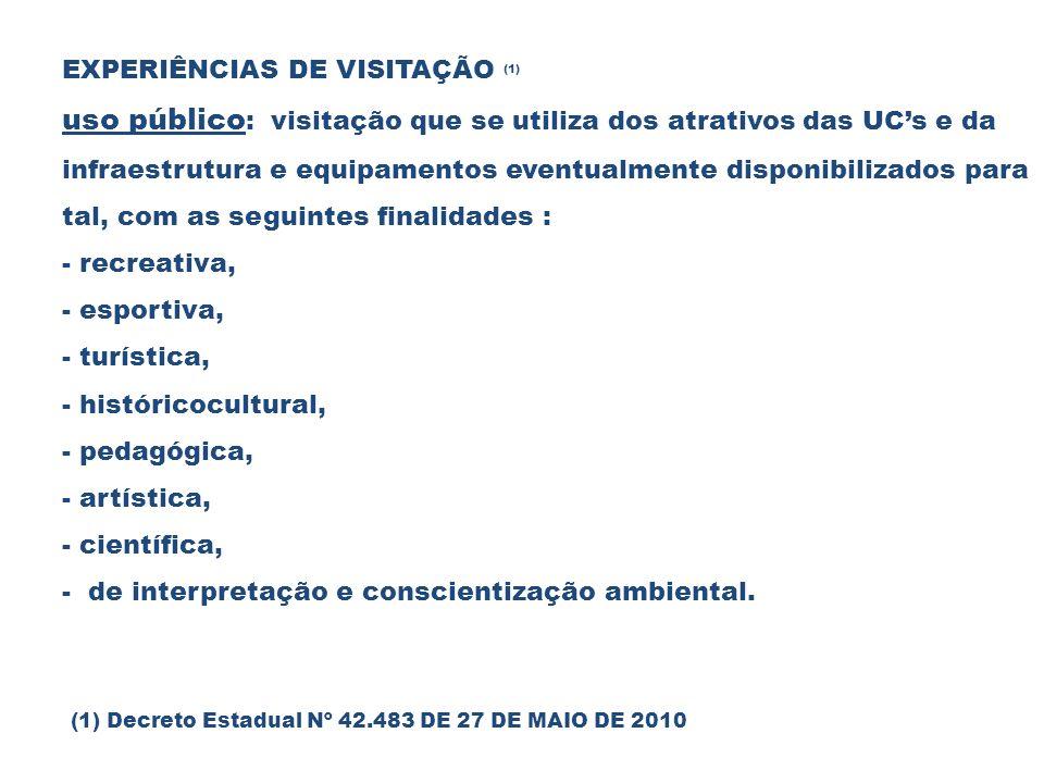 EXPERIÊNCIAS DE VISITAÇÃO (1) uso público : visitação que se utiliza dos atrativos das UCs e da infraestrutura e equipamentos eventualmente disponibil