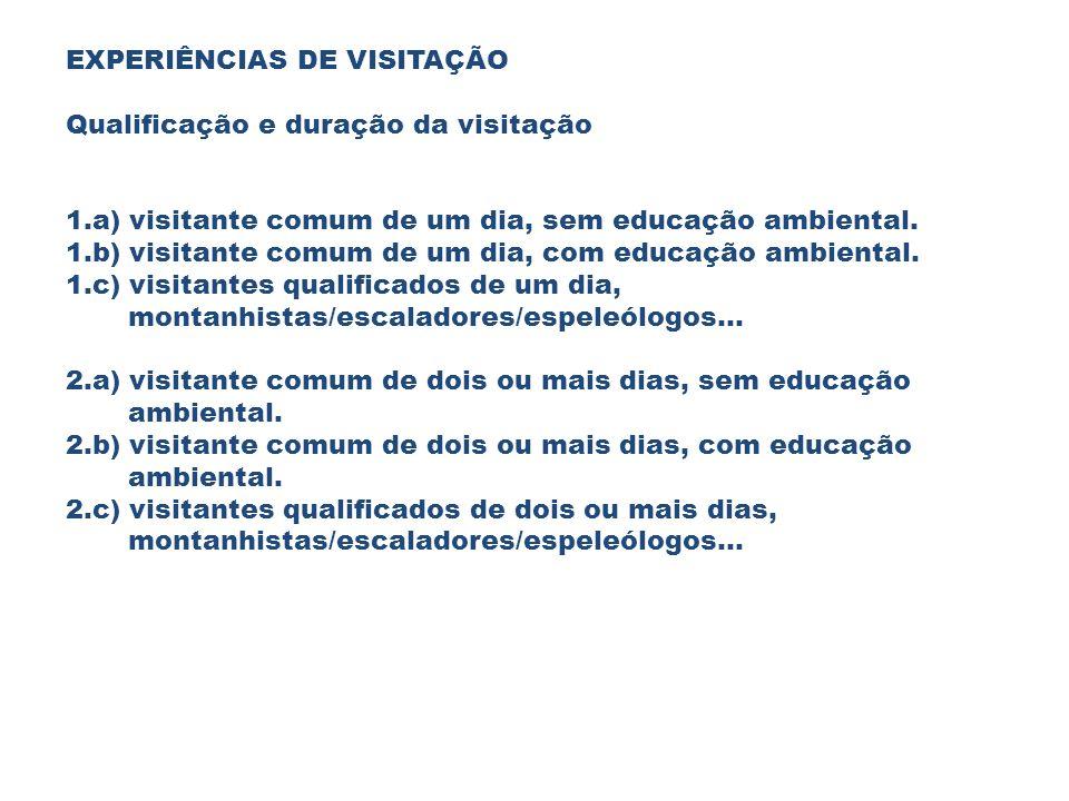 EXPERIÊNCIAS DE VISITAÇÃO Qualificação e duração da visitação 1.a) visitante comum de um dia, sem educação ambiental. 1.b) visitante comum de um dia,