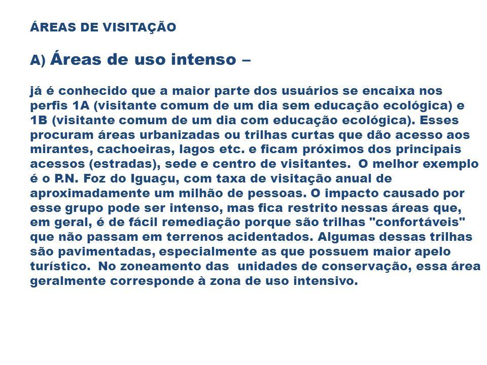 ÁREAS DE VISITAÇÃO A) Áreas de uso intenso – já é conhecido que a maior parte dos usuários se encaixa nos perfis 1A (visitante comum de um dia sem edu