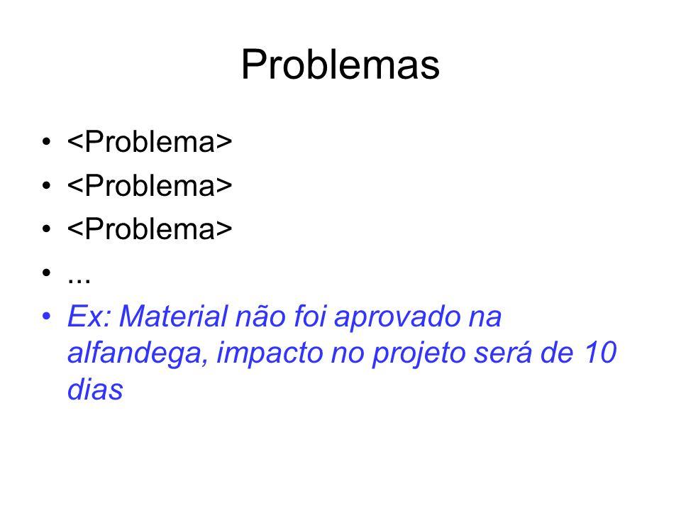 Problemas... Ex: Material não foi aprovado na alfandega, impacto no projeto será de 10 dias