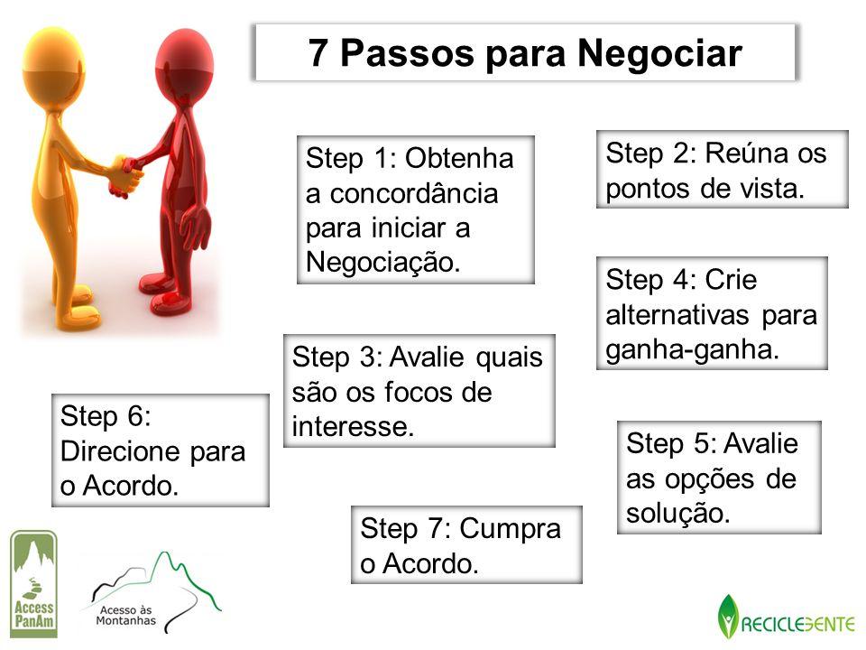 Step 1: Obtenha a concordância para iniciar a Negociação. Step 2: Reúna os pontos de vista. Step 3: Avalie quais são os focos de interesse. Step 4: Cr