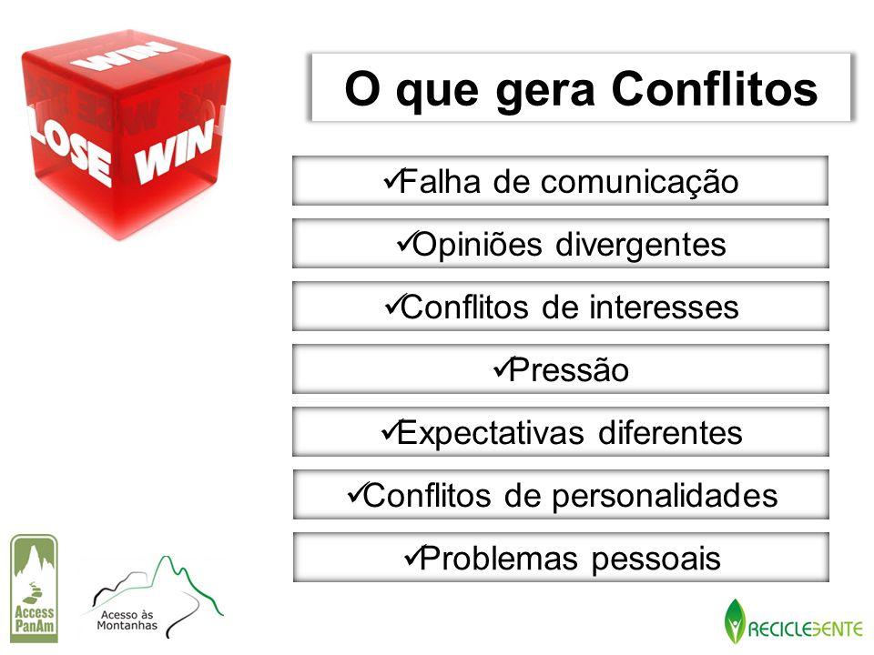 Falha de comunicação Opiniões divergentes Conflitos de interesses Pressão Expectativas diferentes Conflitos de personalidades Problemas pessoais O que