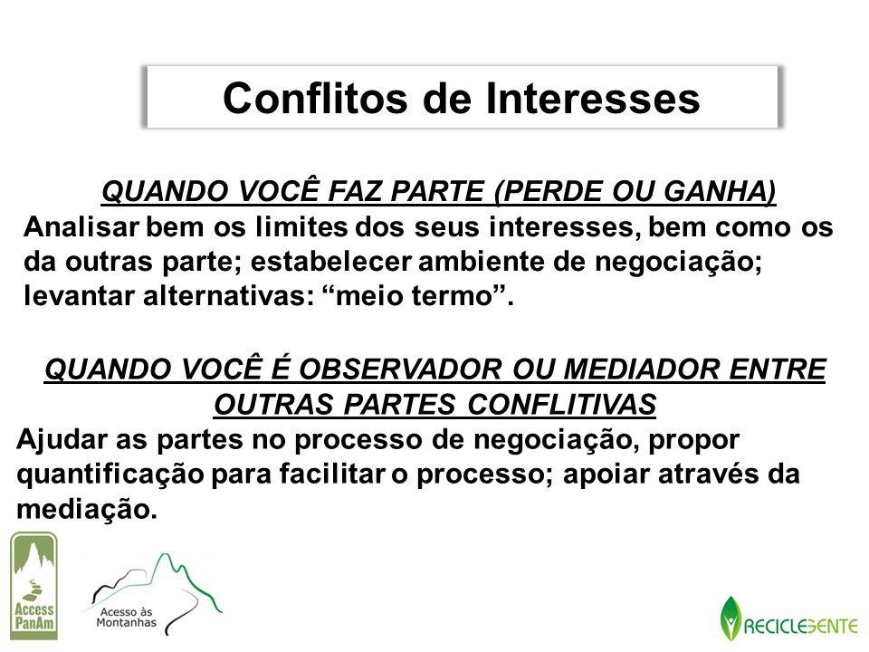 QUANDO VOCÊ FAZ PARTE (PERDE OU GANHA) Analisar bem os limites dos seus interesses, bem como os da outras parte; estabelecer ambiente de negociação; l