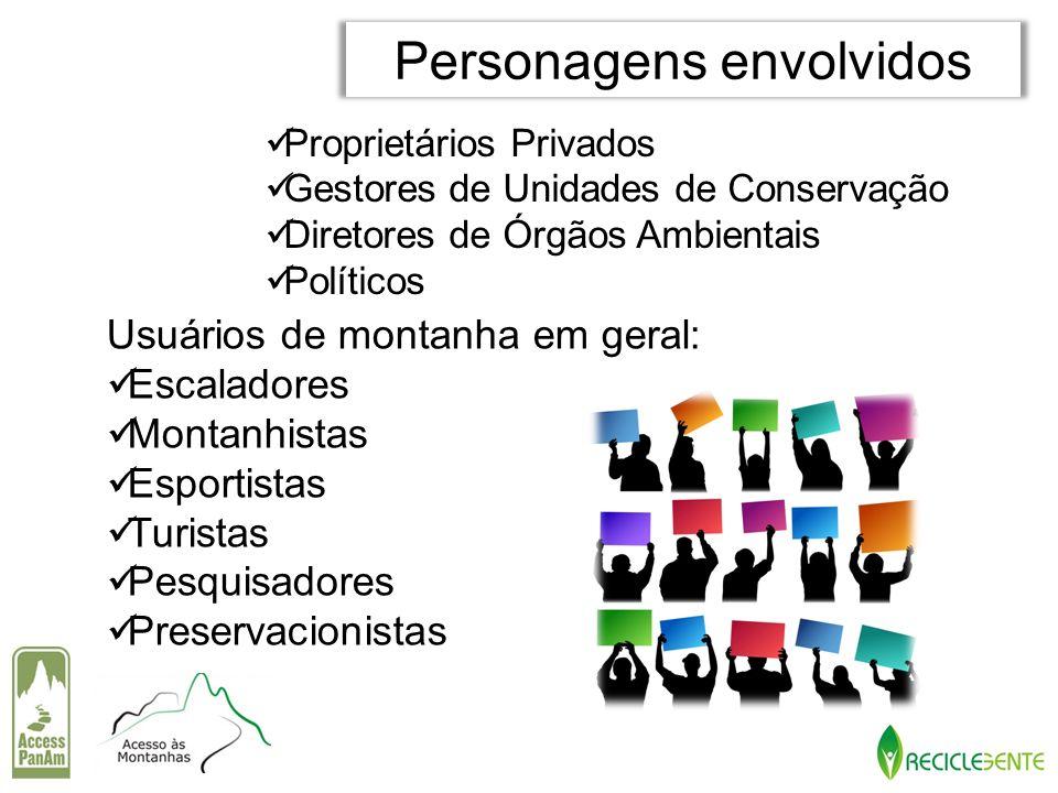 Personagens envolvidos Proprietários Privados Gestores de Unidades de Conservação Diretores de Órgãos Ambientais Políticos Usuários de montanha em ger