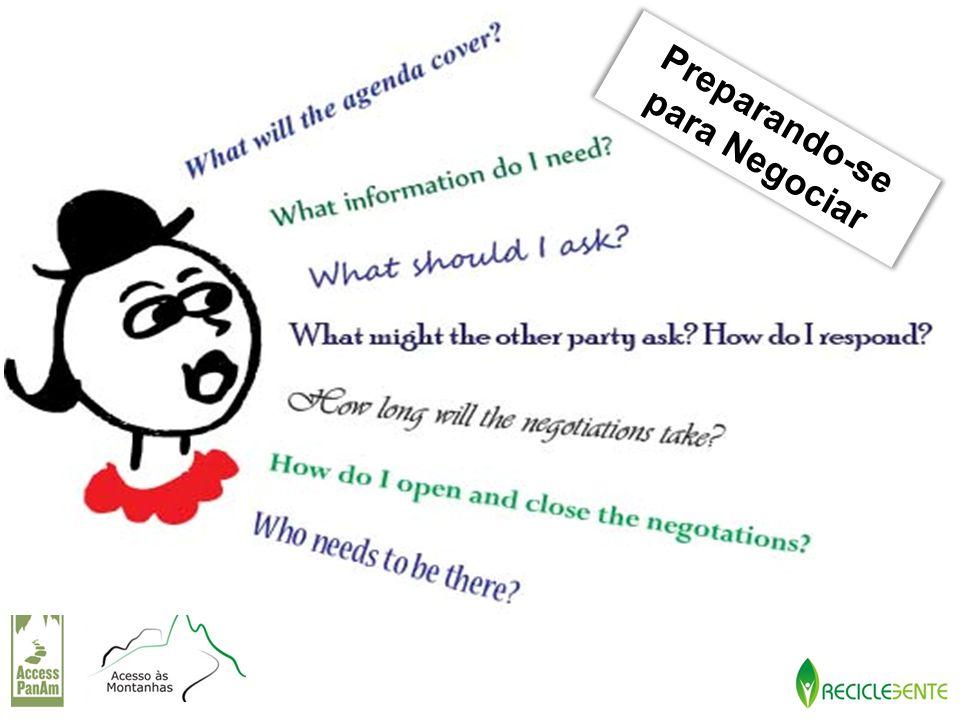 Step 1: Obtenha a concordância para iniciar a Negociação.