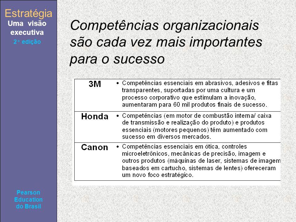 Estratégia Uma visão executiva Pearson Education do Brasil 2ª edição Competências organizacionais são cada vez mais importantes para o sucesso